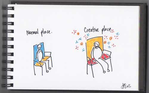 CreativePlace_Blog