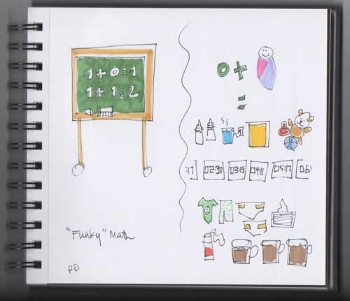 FunkyMath_Blog