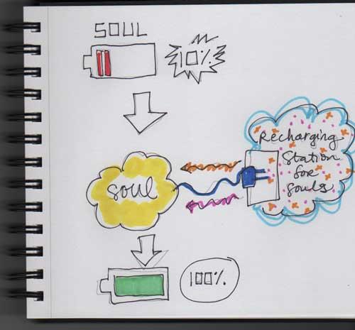 Soul_Blog